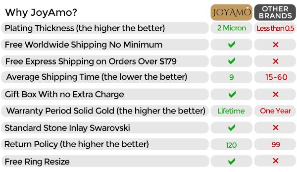 comparison table M